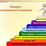 Форум «Творческий портрет учителя»